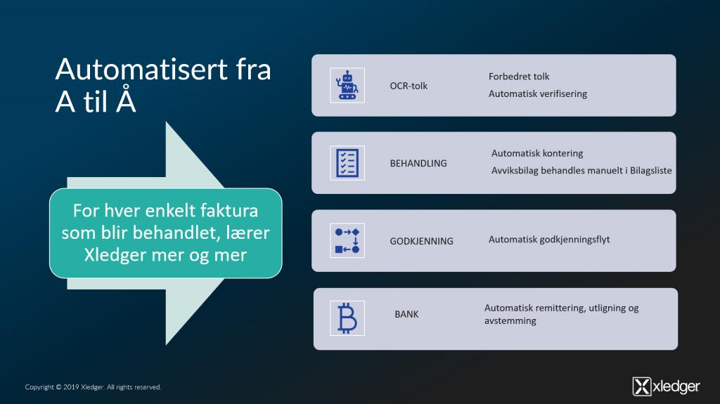 Skjermbilde fra presentasjon om Automatisk Bilagsføring Xledger