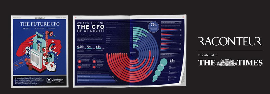 Future CFO Landing Page Graphic